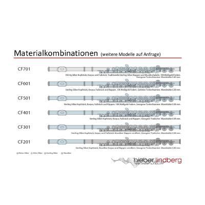 file/musikmeyer/sankyo_material.pdf