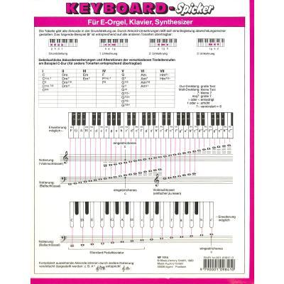keyboard-spicker