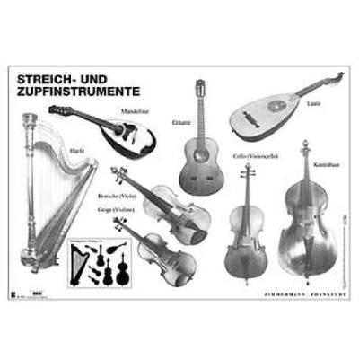 poster-streich-zupfinstrumente