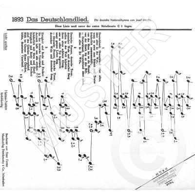 Komponist Deutschlandlied