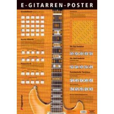 e-gitarren-poster
