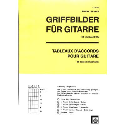 griffbilder-fuer-gitarre