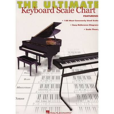 the-ultimate-keyboard-scale-chart