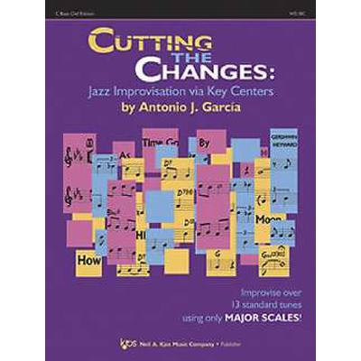 cutting-the-changes