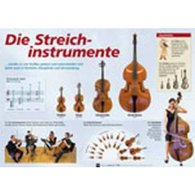 Die Streichinstrumente
