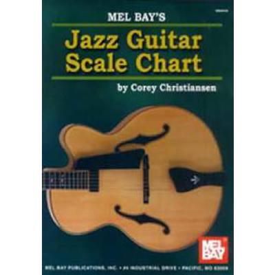 jazz-guitar-scale-chart