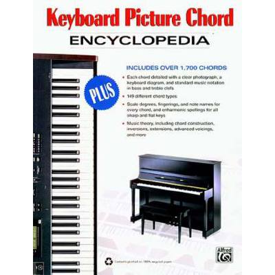 keyboard-picture-chord-encyclopedia