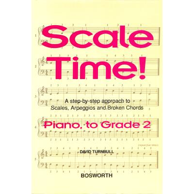 scale-time-2