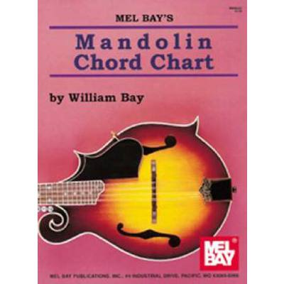 MANDOLIN CHORD CHART - 4 STRINGS