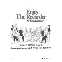 Enjoy the recorder 2a