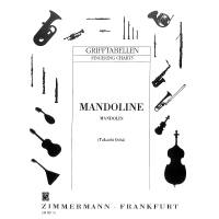 Grifftabelle Mandoline