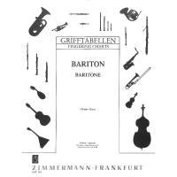 Grifftabelle Bariton