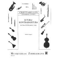 Grifftabelle Tuba in B (3-4 Ventile)