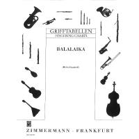 Grifftabelle Balalaika