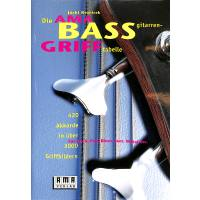BASS GRIFFTABELLE