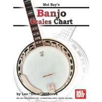 Banjo scales chart