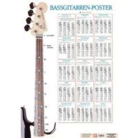 picture/mgsloib/000/029/394/Bassgitarren-Poster-VOGG-0484-9-0000293944.jpg