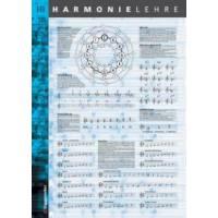 picture/mgsloib/000/032/407/Harmonielehre-Poster-VOGG-0381-1-0000324077.jpg