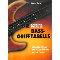 KDM Bass Grifftabelle