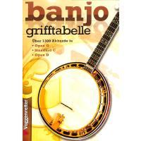 Banjo Grifftabelle