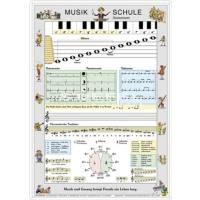 picture/mgsloib/000/051/370/Musikschule-Basiswissen-Orchester-Instrumente-STIEFEL-0000513702.jpg
