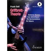 Griffbrett Theorie | Sicheres Skalen und Akkordspiel - die Harmonielehre für Gitarre