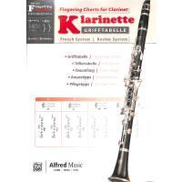 Grifftabelle Klarinette