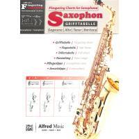 Grifftabelle Saxophon