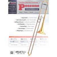 Grifftabelle Zugposaune | Fingering chart trombone