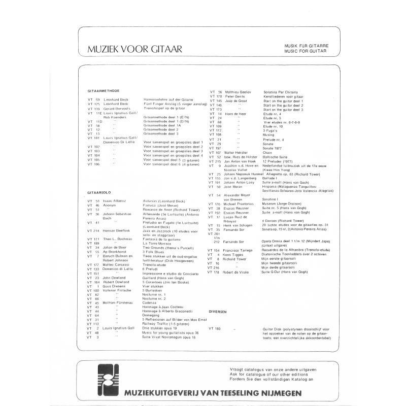Notenbild für VT 15 - 20 LICHTE ETUDES VOOR DE GITAARLES OP 31