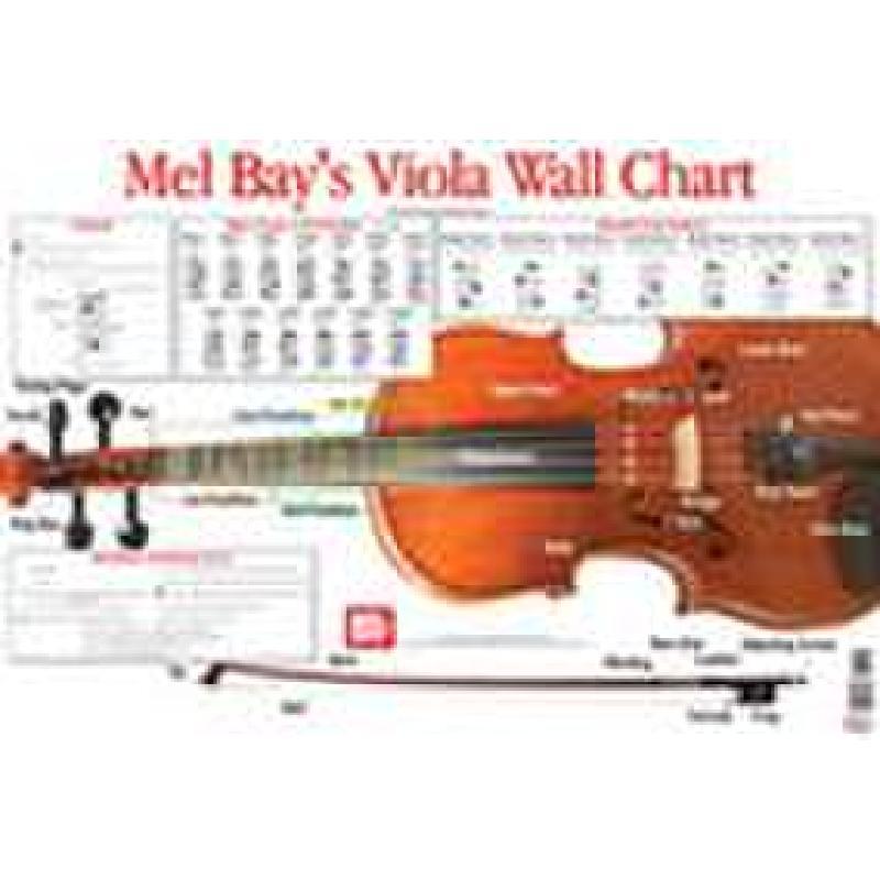 Titelbild für MB 21977 - Viola wall chart